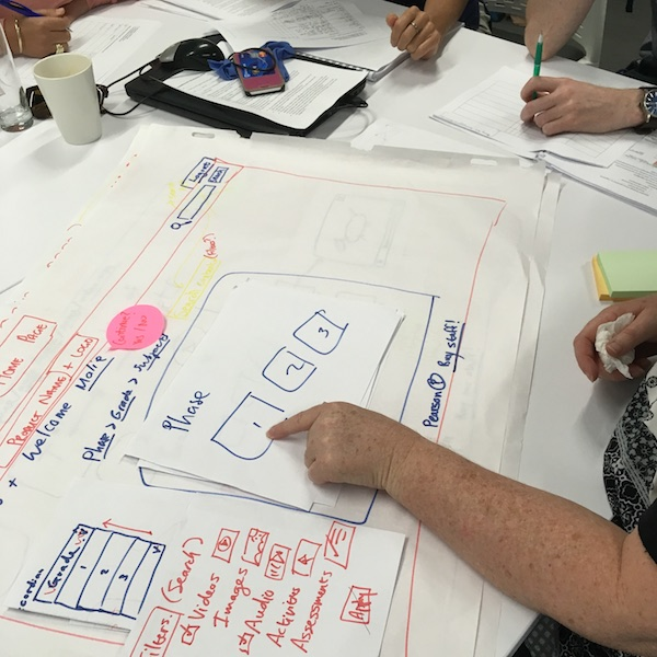Paper prototyping with UX workshop participants