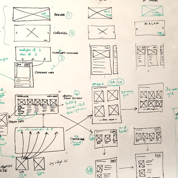 Wireframes of different layout options for Takealot.com products